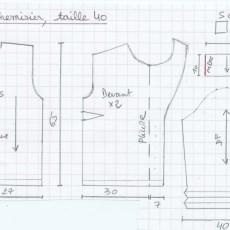 top archives page 5 de 9 pop couture. Black Bedroom Furniture Sets. Home Design Ideas