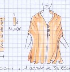 la bobine archives page 2 sur 5 pop couture. Black Bedroom Furniture Sets. Home Design Ideas