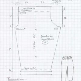 Pantalon pantacourt ou short