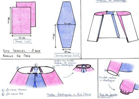 sarouel 2 ans pop couture. Black Bedroom Furniture Sets. Home Design Ideas