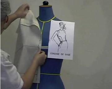 Moulage du corsage de base