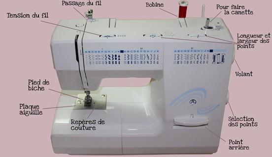 Présentation machine à coudre