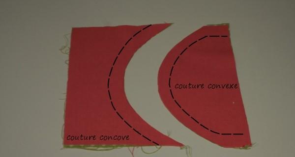 Coudre courbes convexes et concaves