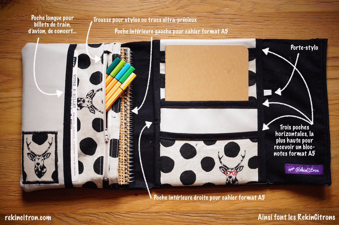 Range documents pour ton sac main pop couture - Fabriquer un range bouteille ...