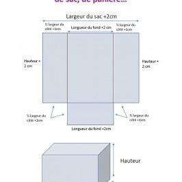 Comment calculer les dimensions d'un sac