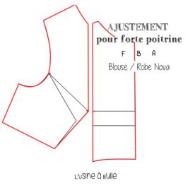 Ajustement pour forte poitrine (FBA) – Patron avec pince de taille