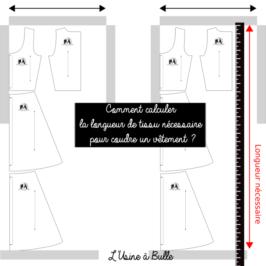 Calculer le métrage nécessaire pour coudre un vêtement